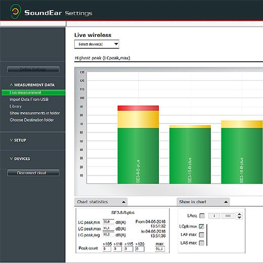 SoundEar софтуер Image